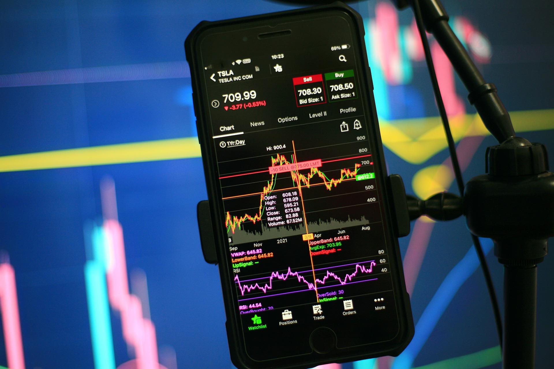 Bit-Finance trading instruments